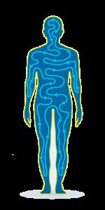 una corretta idratazione corporea